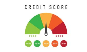 An Image of Credit Score Indicator.