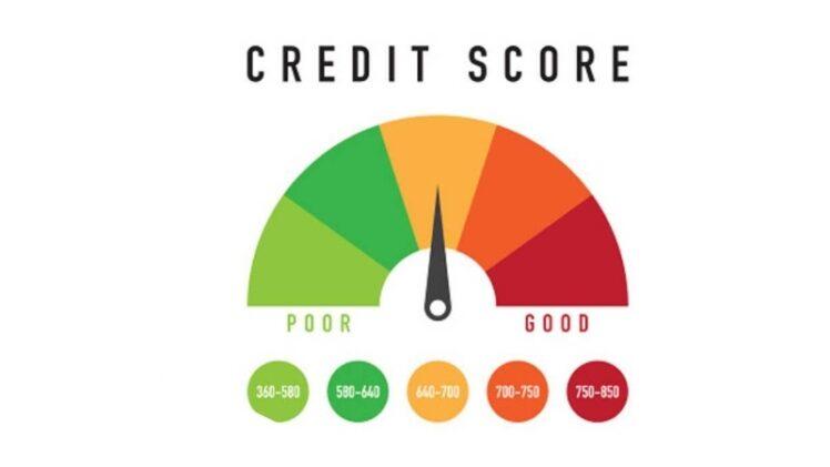 An Image of Credit Score Indicator.